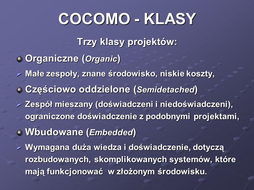 COCOMO - KLASY Trzy klasy projektów: Organiczne (Organic)