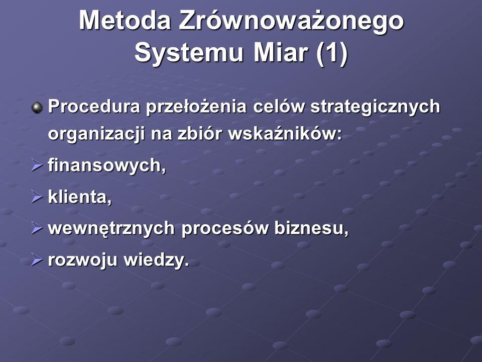 Metoda Zrównoważonego Systemu Miar (1)