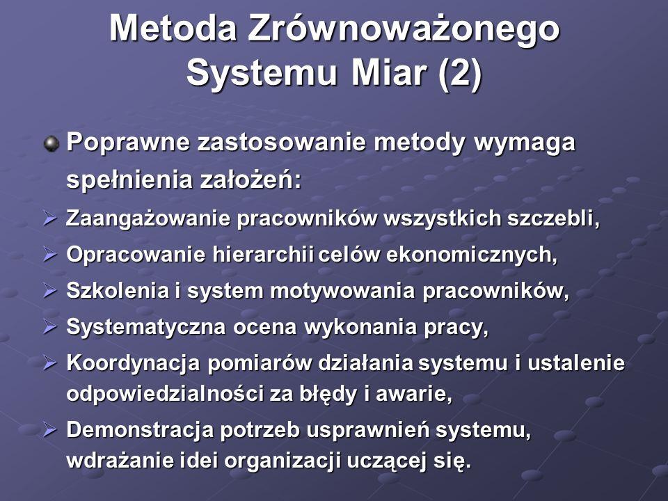 Metoda Zrównoważonego Systemu Miar (2)