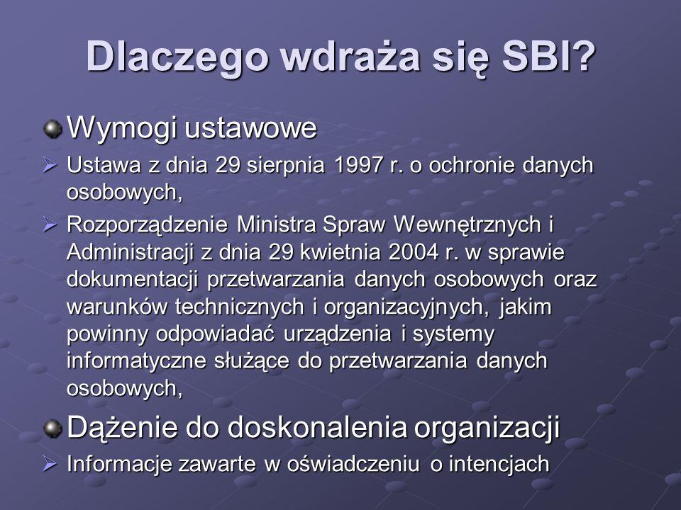 Dlaczego wdraża się SBI