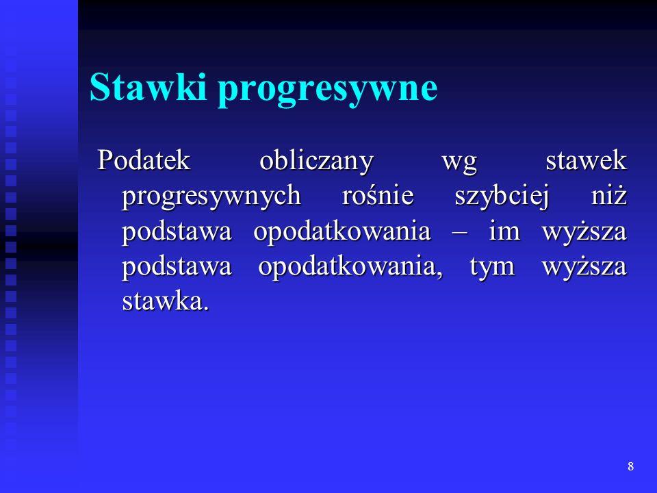 Stawki progresywne