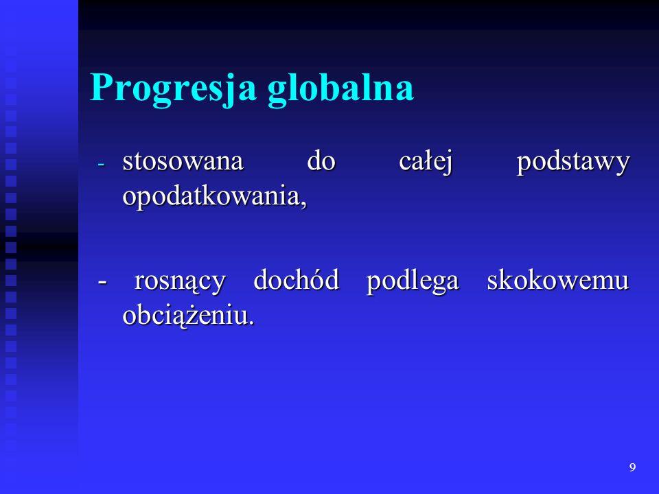 Progresja globalna stosowana do całej podstawy opodatkowania,