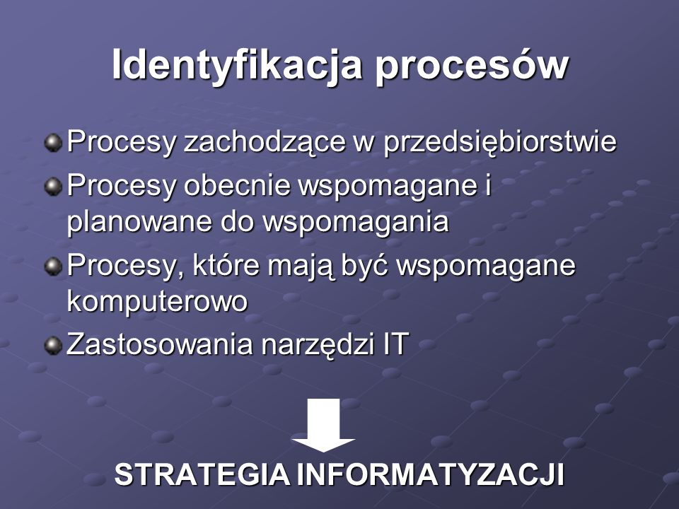 Identyfikacja procesów