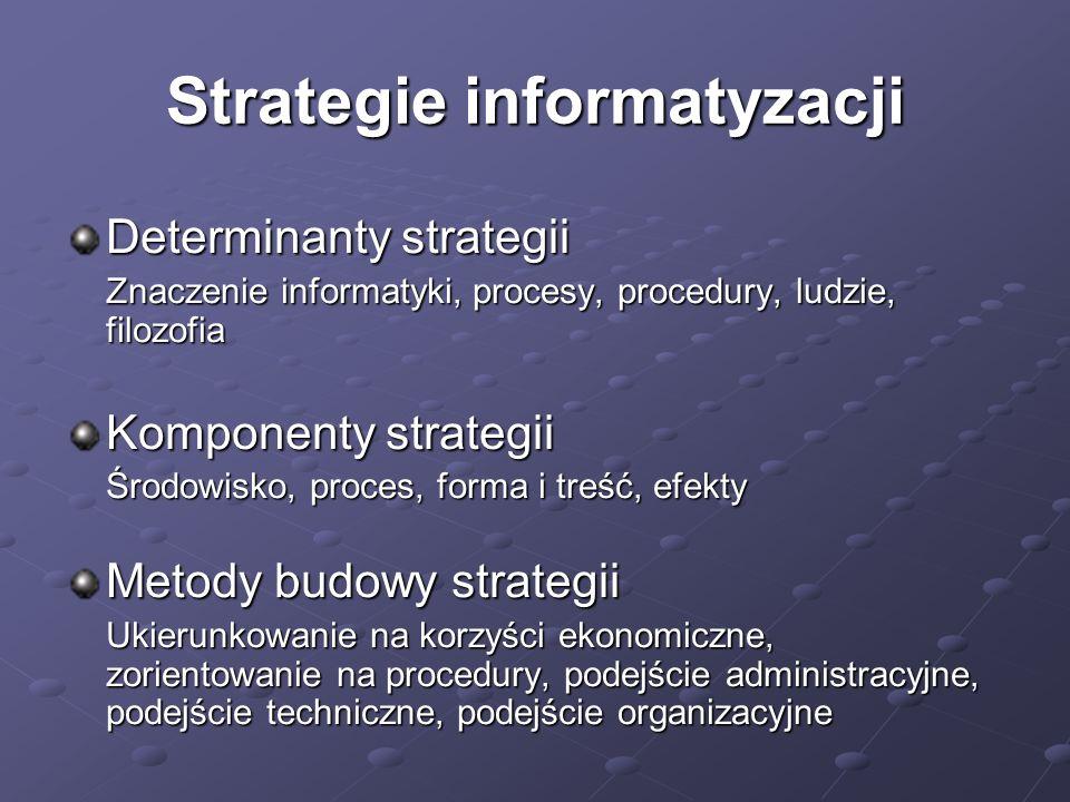 Strategie informatyzacji