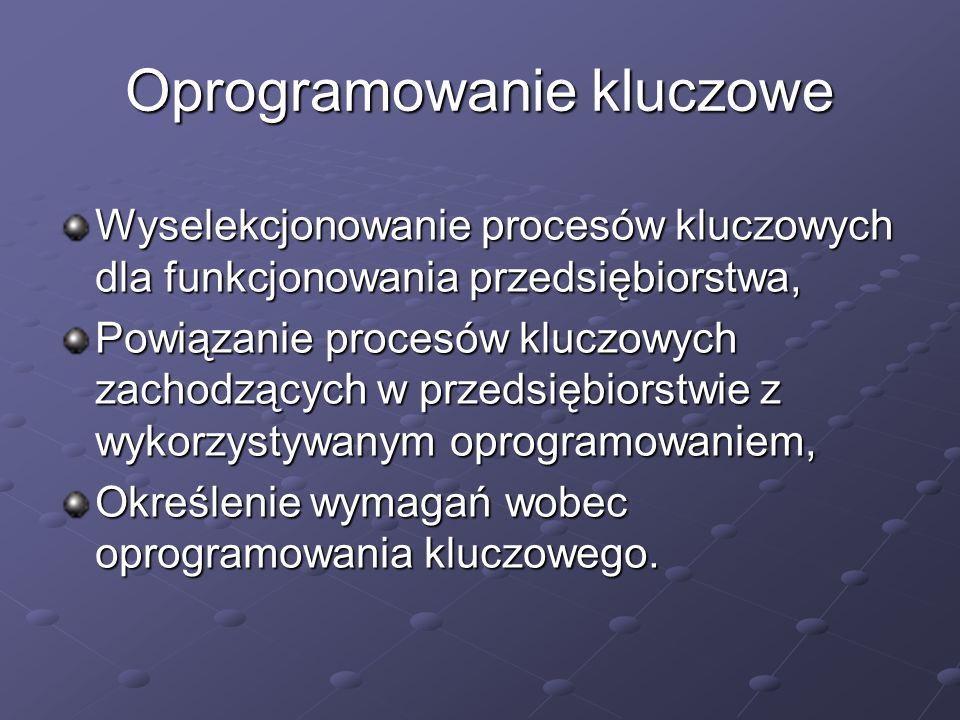 Oprogramowanie kluczowe