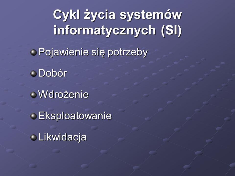 Cykl życia systemów informatycznych (SI)
