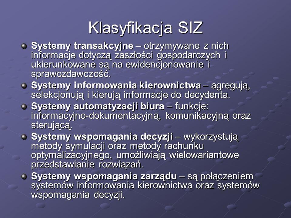 Klasyfikacja SIZ