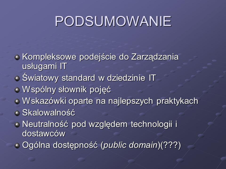 PODSUMOWANIE Kompleksowe podejście do Zarządzania usługami IT