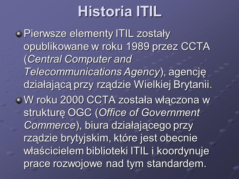 Historia ITIL