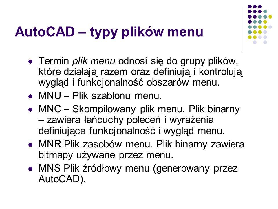 AutoCAD – typy plików menu