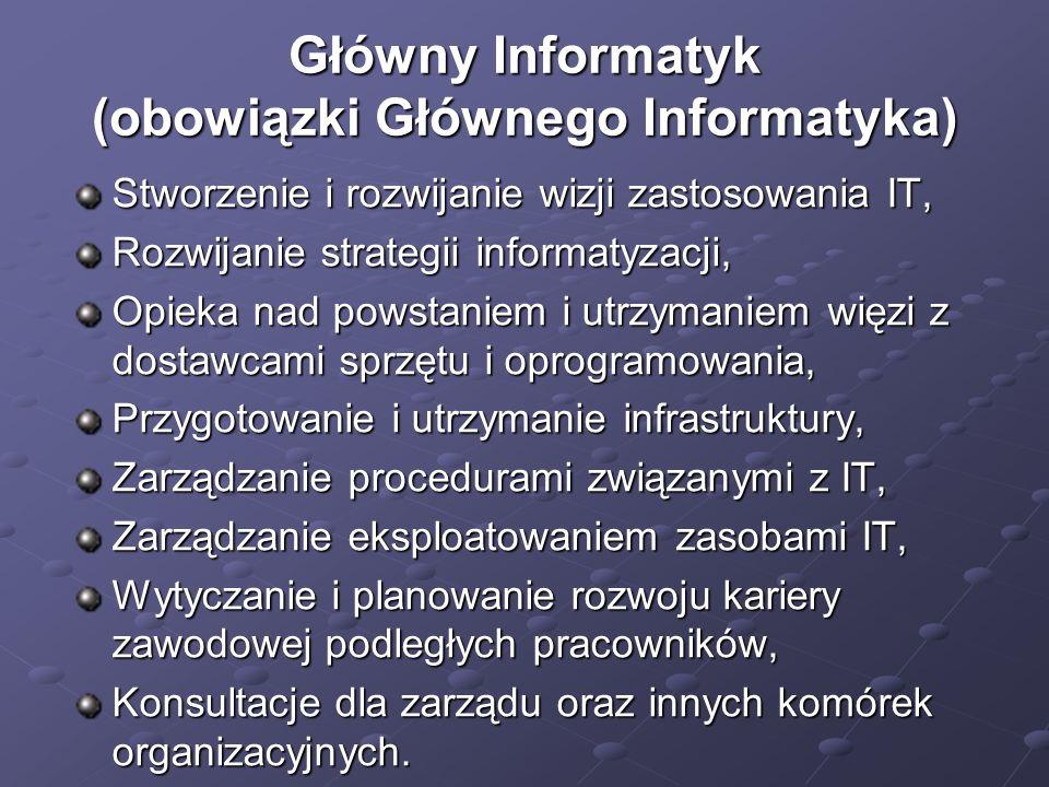 Główny Informatyk (obowiązki Głównego Informatyka)
