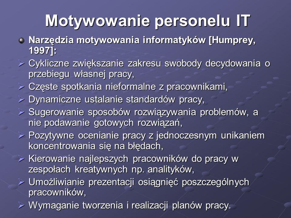 Motywowanie personelu IT