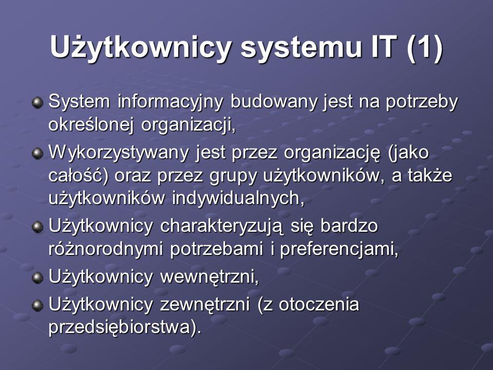 Użytkownicy systemu IT (1)
