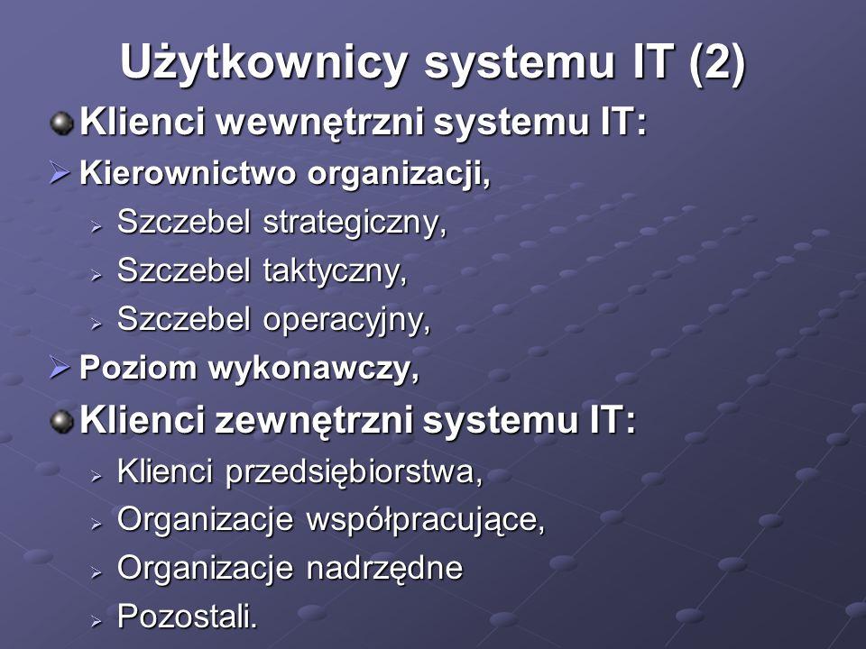 Użytkownicy systemu IT (2)