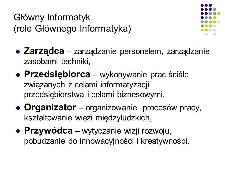 Główny Informatyk (role Głównego Informatyka)