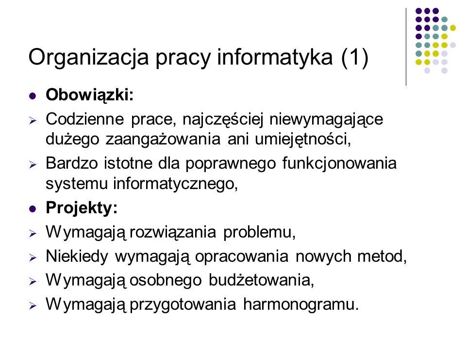 Organizacja pracy informatyka (1)