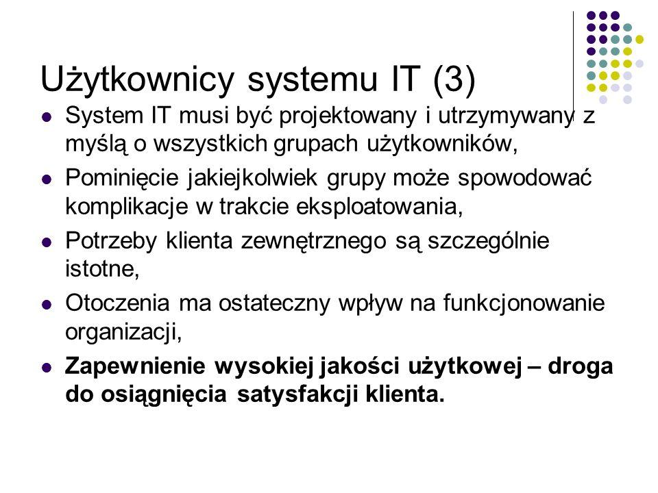 Użytkownicy systemu IT (3)
