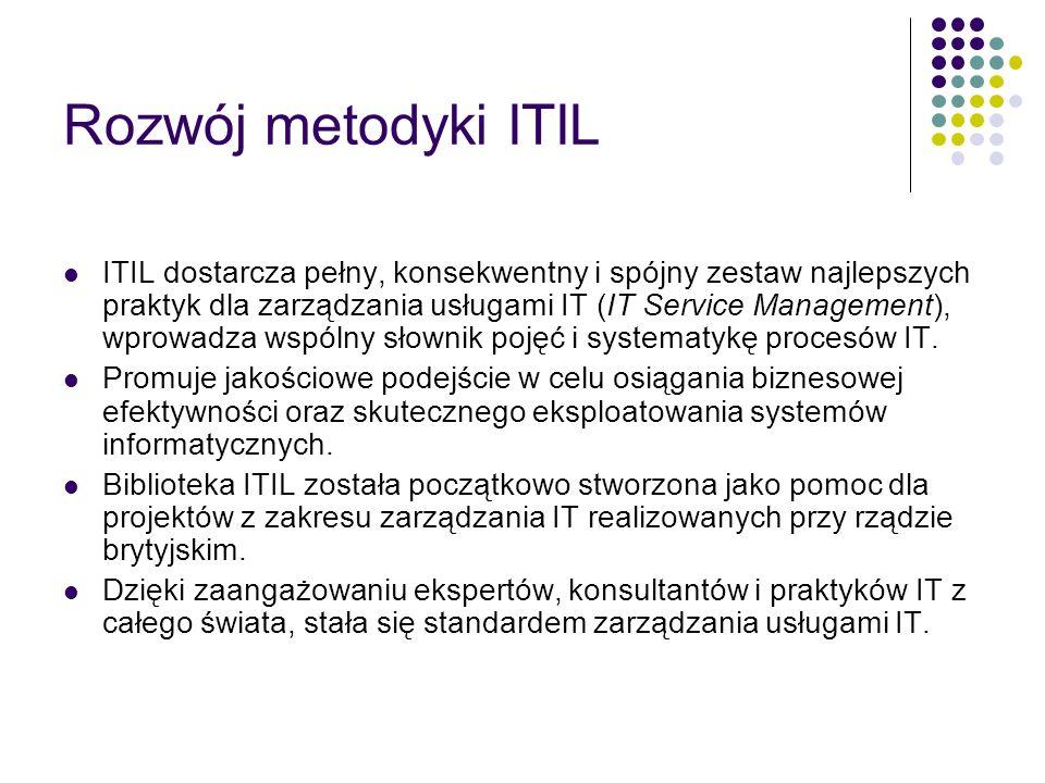 Rozwój metodyki ITIL