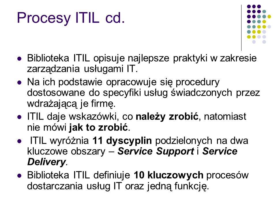 Procesy ITIL cd.Biblioteka ITIL opisuje najlepsze praktyki w zakresie zarządzania usługami IT.