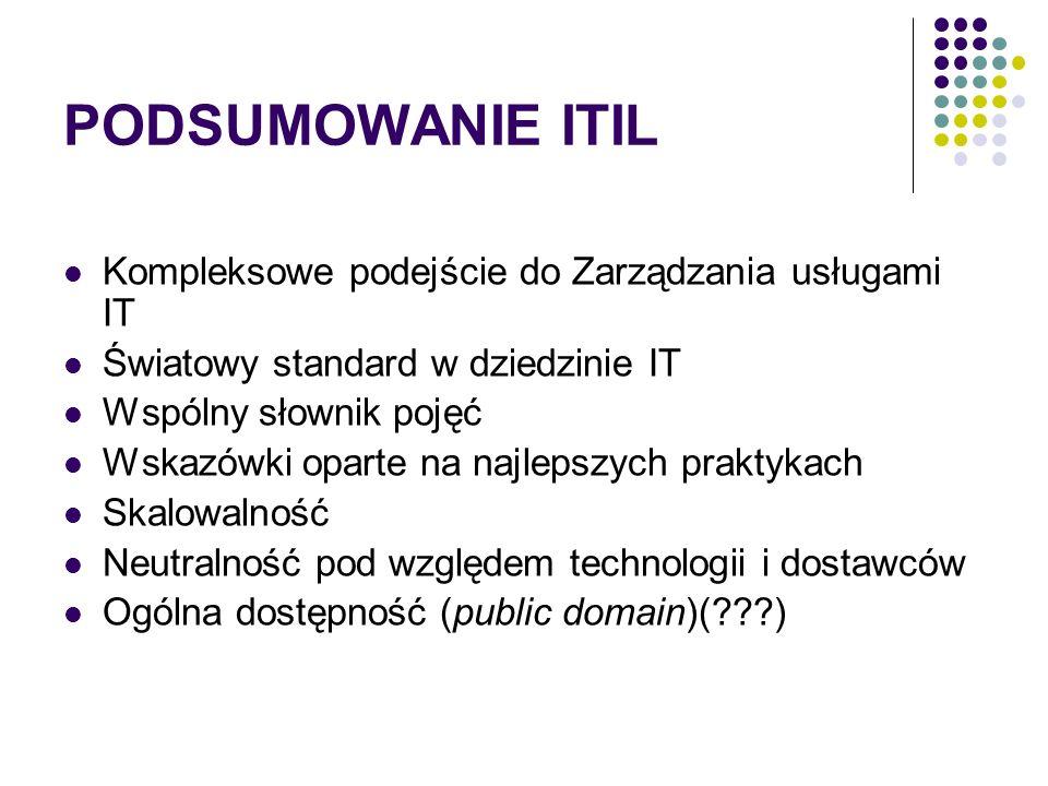 PODSUMOWANIE ITIL Kompleksowe podejście do Zarządzania usługami IT