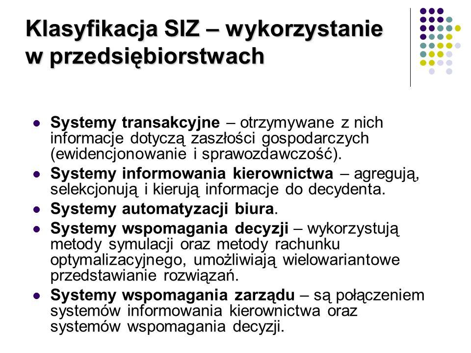 Klasyfikacja SIZ – wykorzystanie w przedsiębiorstwach
