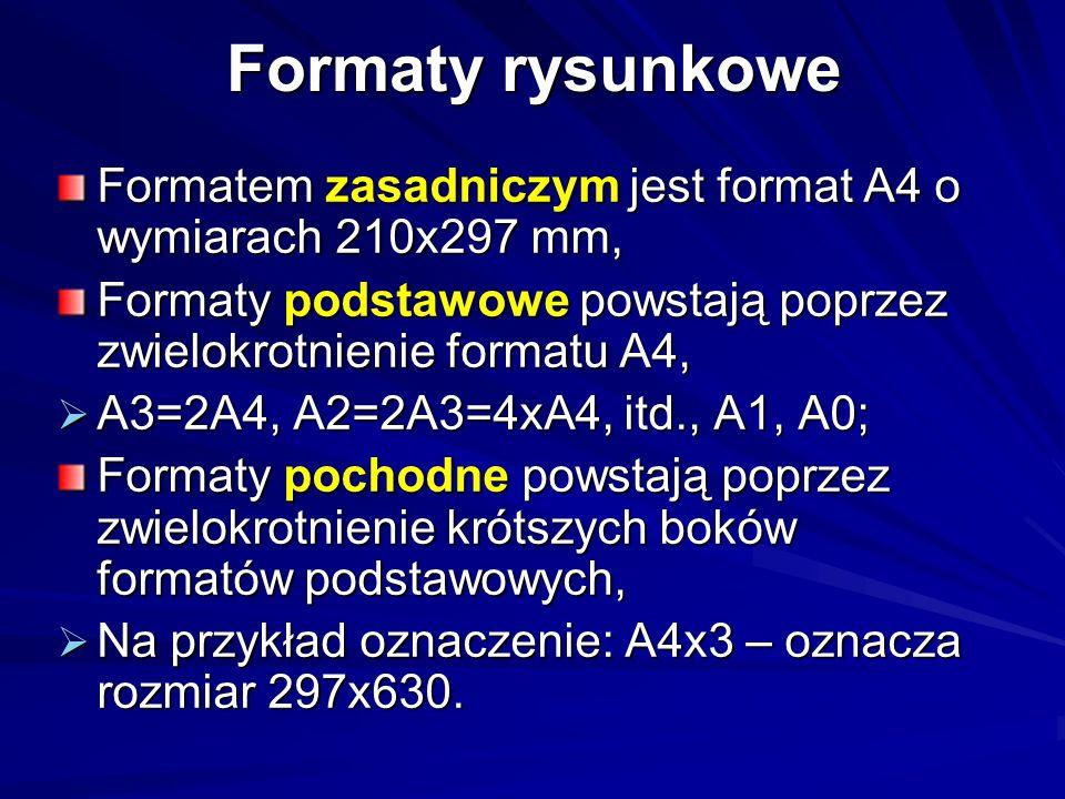Formaty rysunkowe Formatem zasadniczym jest format A4 o wymiarach 210x297 mm, Formaty podstawowe powstają poprzez zwielokrotnienie formatu A4,