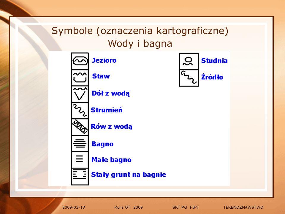 Symbole (oznaczenia kartograficzne) Wody i bagna