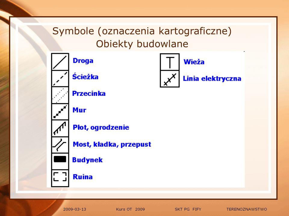Symbole (oznaczenia kartograficzne) Obiekty budowlane