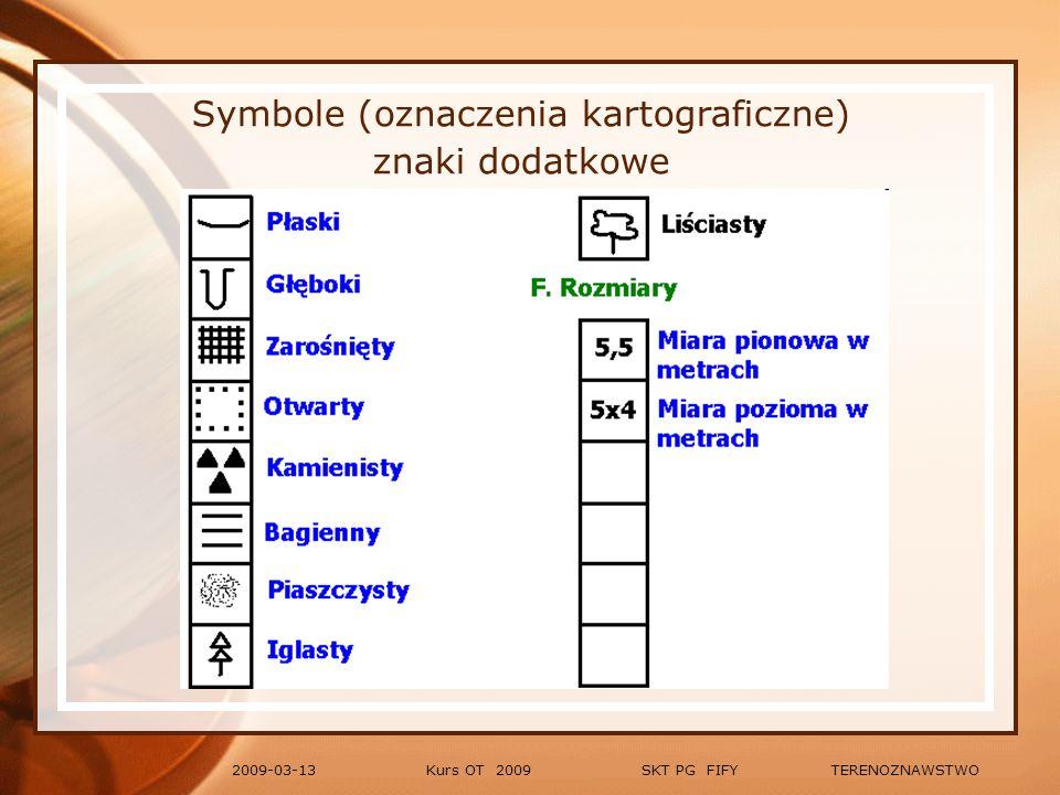 Symbole (oznaczenia kartograficzne) znaki dodatkowe