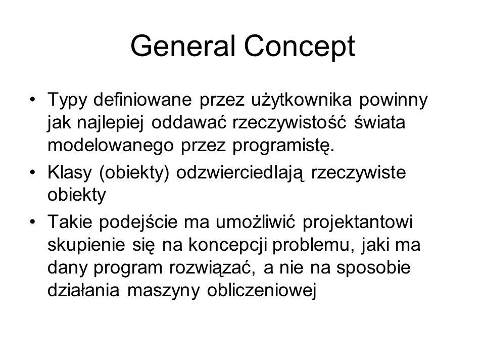 General Concept Typy definiowane przez użytkownika powinny jak najlepiej oddawać rzeczywistość świata modelowanego przez programistę.