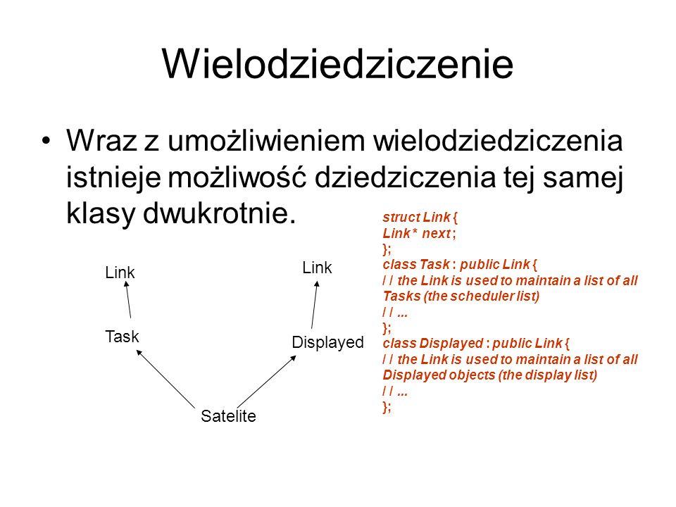 Wielodziedziczenie Wraz z umożliwieniem wielodziedziczenia istnieje możliwość dziedziczenia tej samej klasy dwukrotnie.