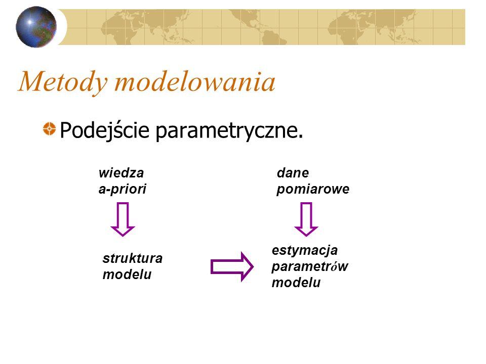 Metody modelowania Podejście parametryczne. wiedza a-priori