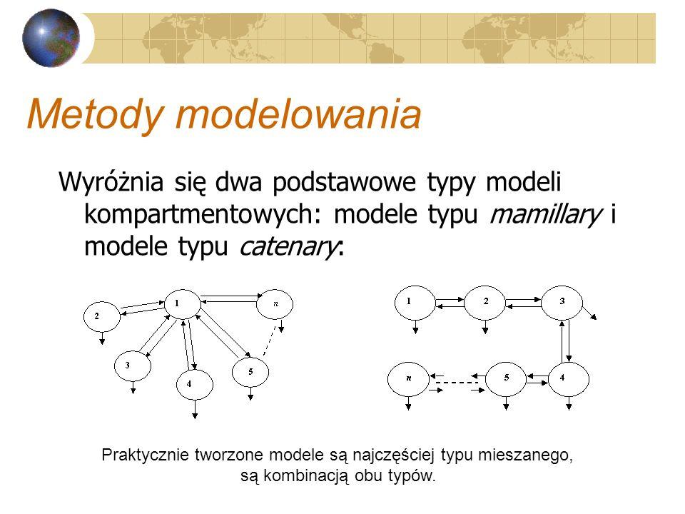 Metody modelowania Wyróżnia się dwa podstawowe typy modeli kompartmentowych: modele typu mamillary i modele typu catenary: