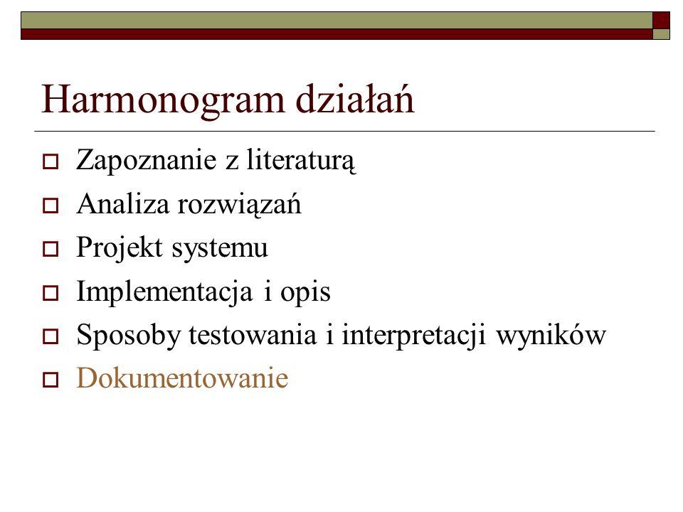 Harmonogram działań Zapoznanie z literaturą Analiza rozwiązań