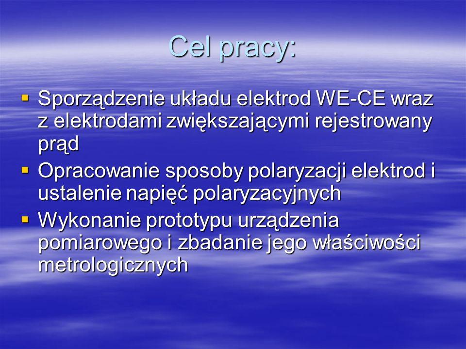 Cel pracy: Sporządzenie układu elektrod WE-CE wraz z elektrodami zwiększającymi rejestrowany prąd.