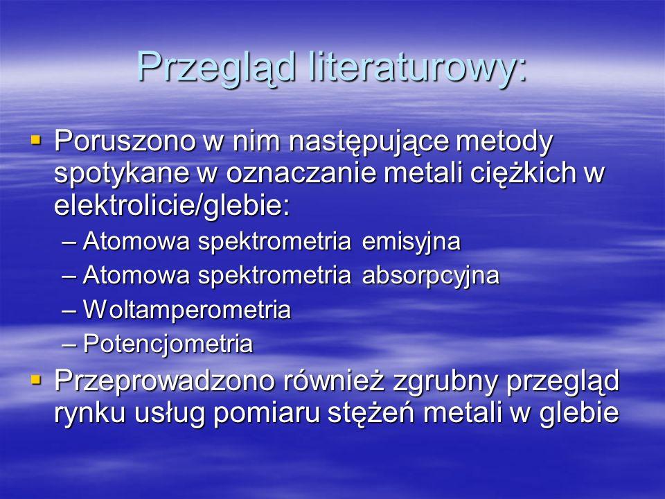 Przegląd literaturowy: