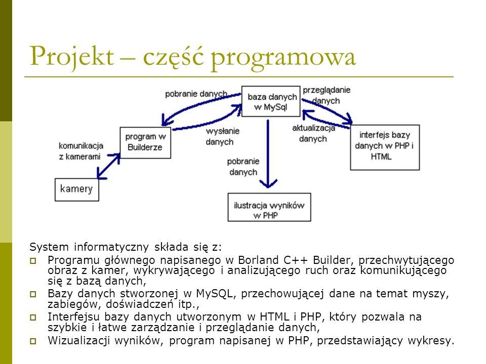 Projekt – część programowa