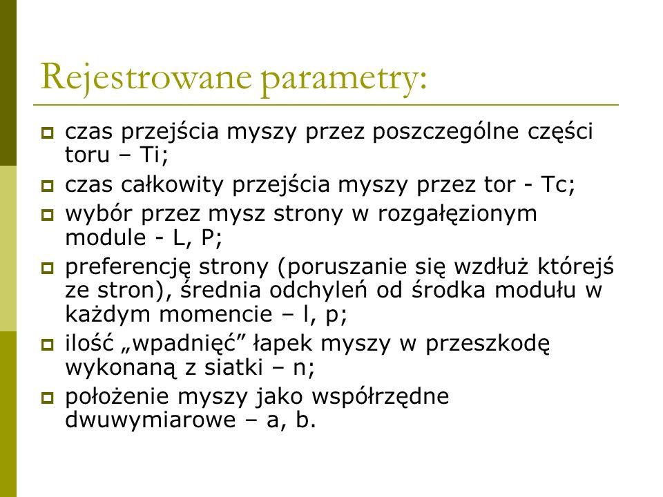 Rejestrowane parametry: