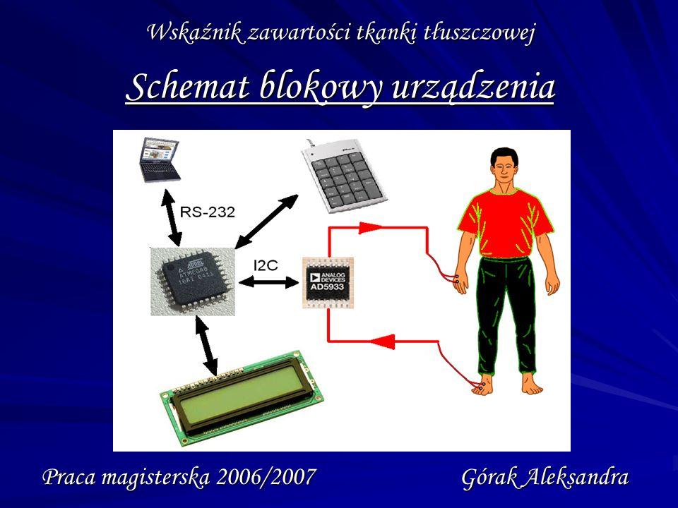 Wskaźnik zawartości tkanki tłuszczowej Schemat blokowy urządzenia