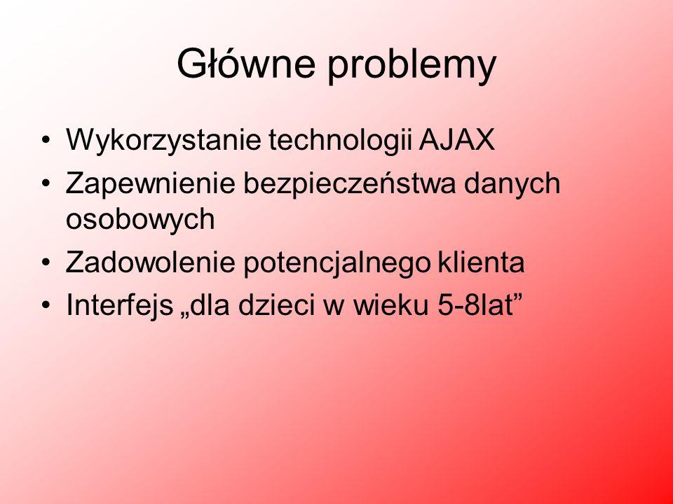 Główne problemy Wykorzystanie technologii AJAX