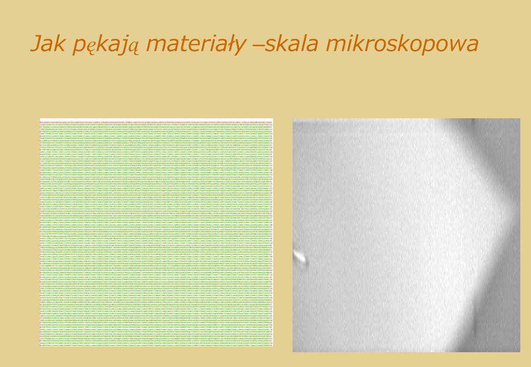 Jak pękają materiały –skala mikroskopowa