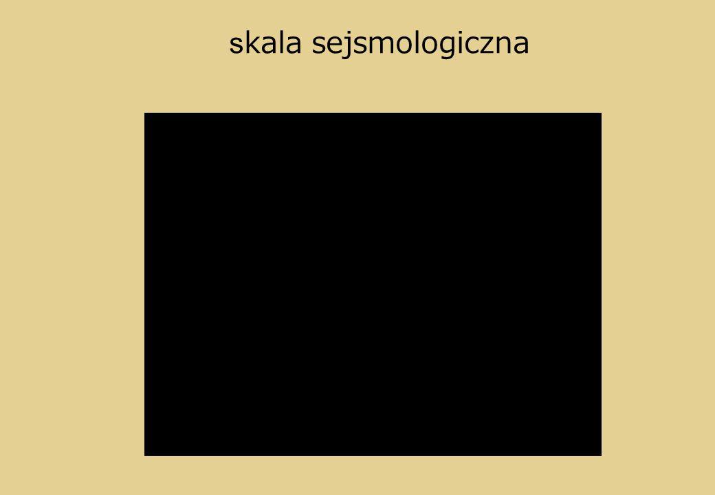 skala sejsmologiczna