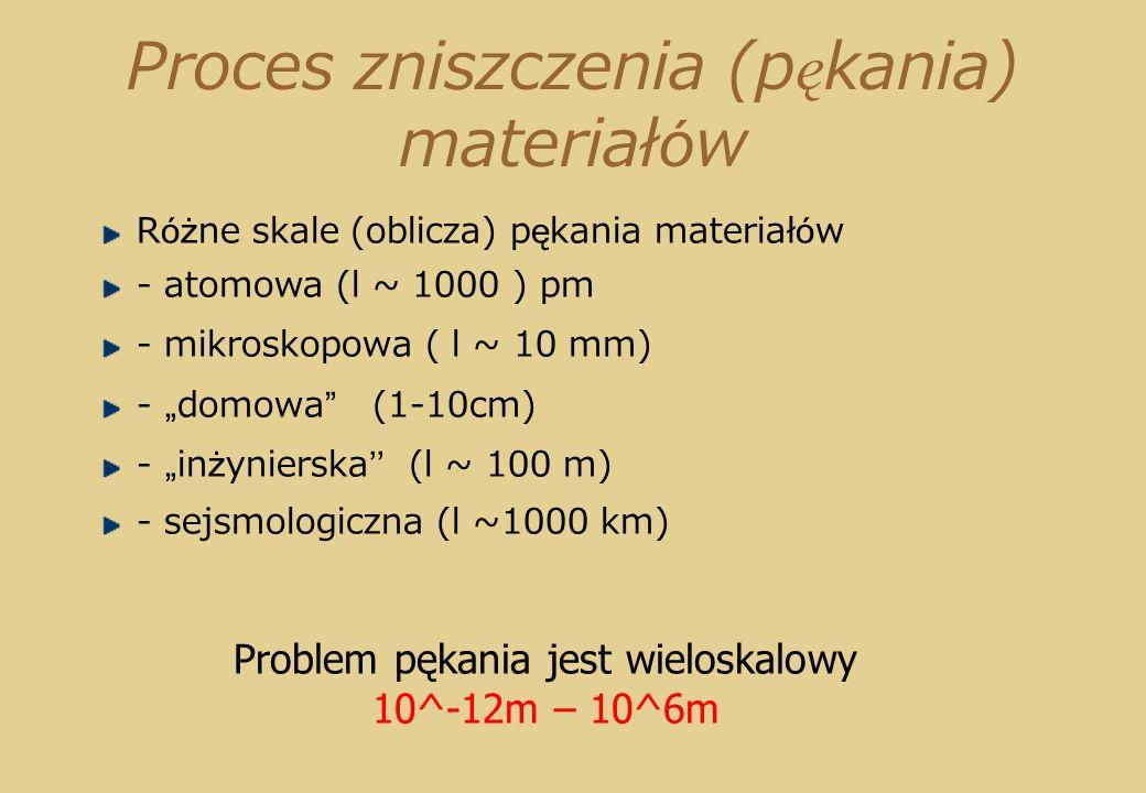 Proces zniszczenia (pękania) materiałów