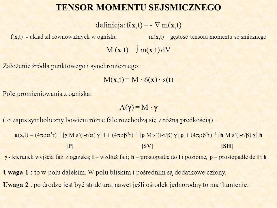 TENSOR MOMENTU SEJSMICZNEGO