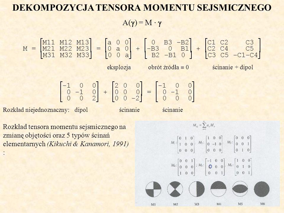 DEKOMPOZYCJA TENSORA MOMENTU SEJSMICZNEGO