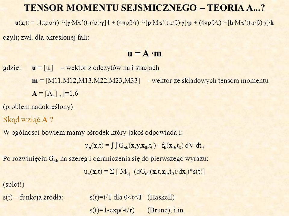 TENSOR MOMENTU SEJSMICZNEGO – TEORIA A...