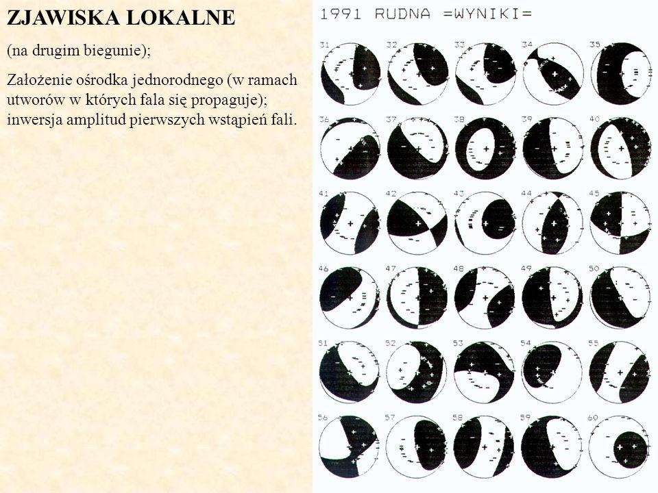 ZJAWISKA LOKALNE (na drugim biegunie);