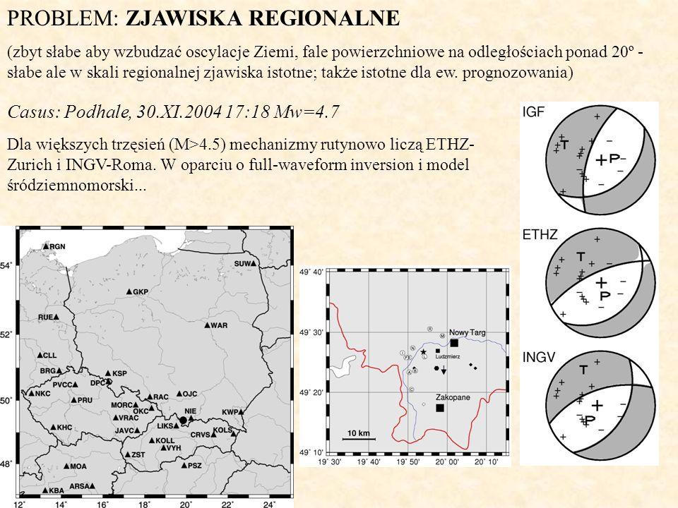 PROBLEM: ZJAWISKA REGIONALNE
