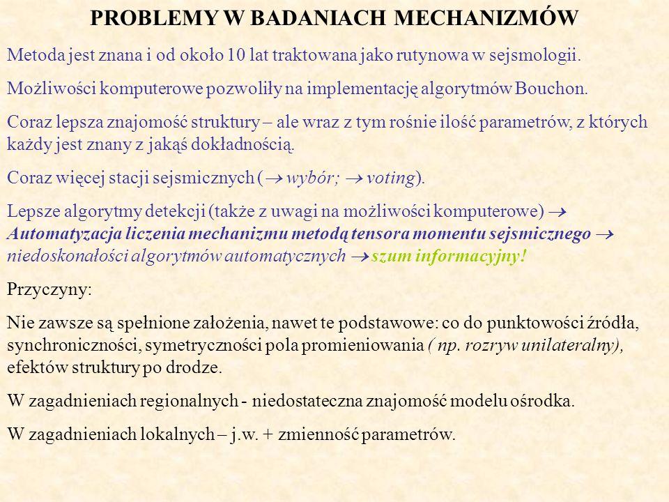 PROBLEMY W BADANIACH MECHANIZMÓW