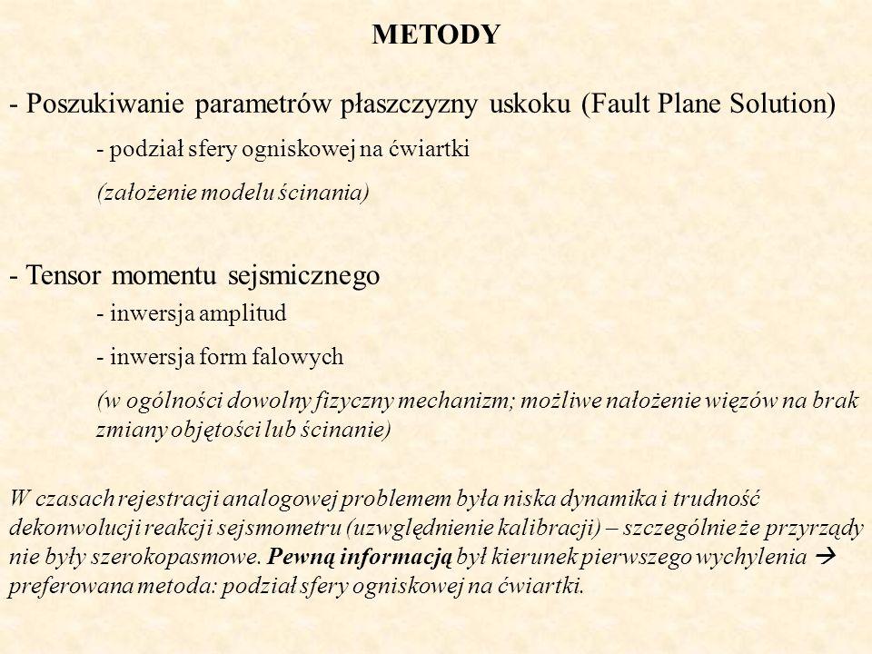 Poszukiwanie parametrów płaszczyzny uskoku (Fault Plane Solution)